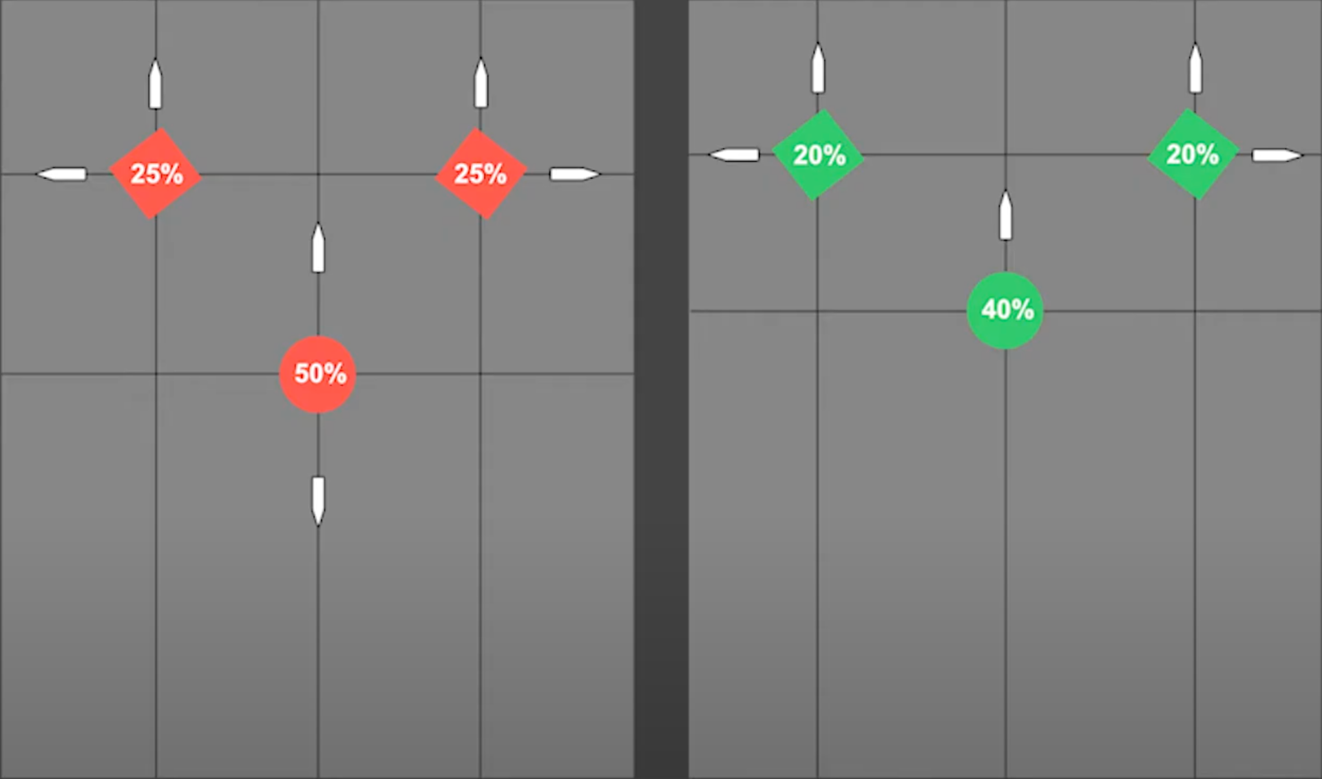 Studio Monitor Placement Guide